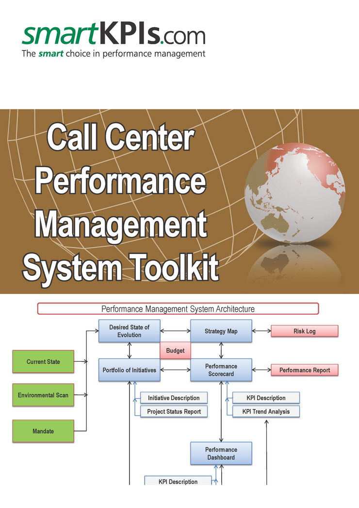 call center management system Call Center Performance Management System Toolkit