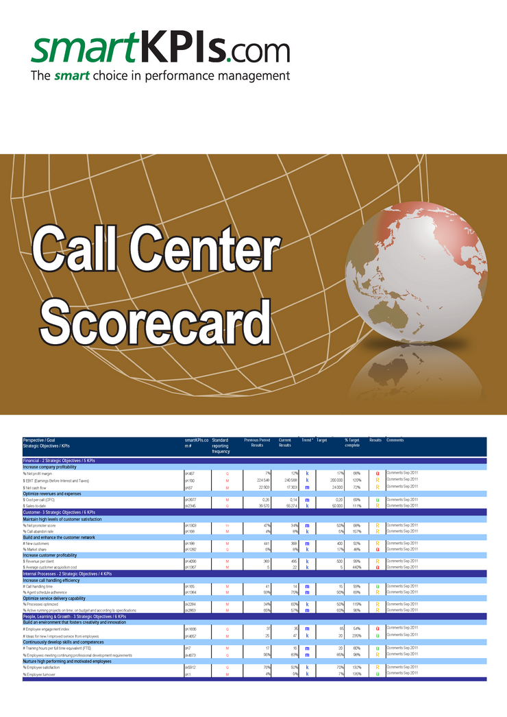 Call Center Scorecard - Call center dashboard excel templates