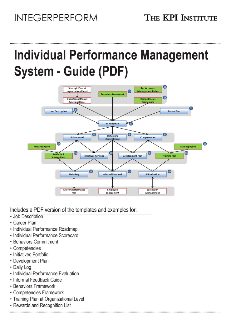 synopsis on performance appraisal system In this file, you can ref useful information about summary of performance appraisal such as summary of performance appraisal methods, summary of performance ap.