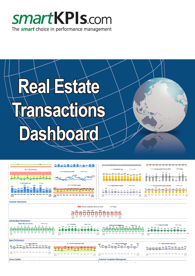 excel real estate template