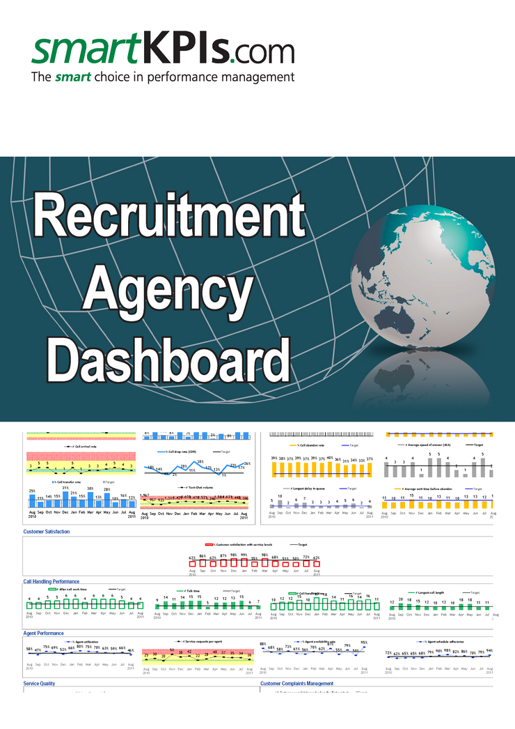 Recruitment Agency Dashboard Prepopulated Excel Template - Customer service kpi excel template