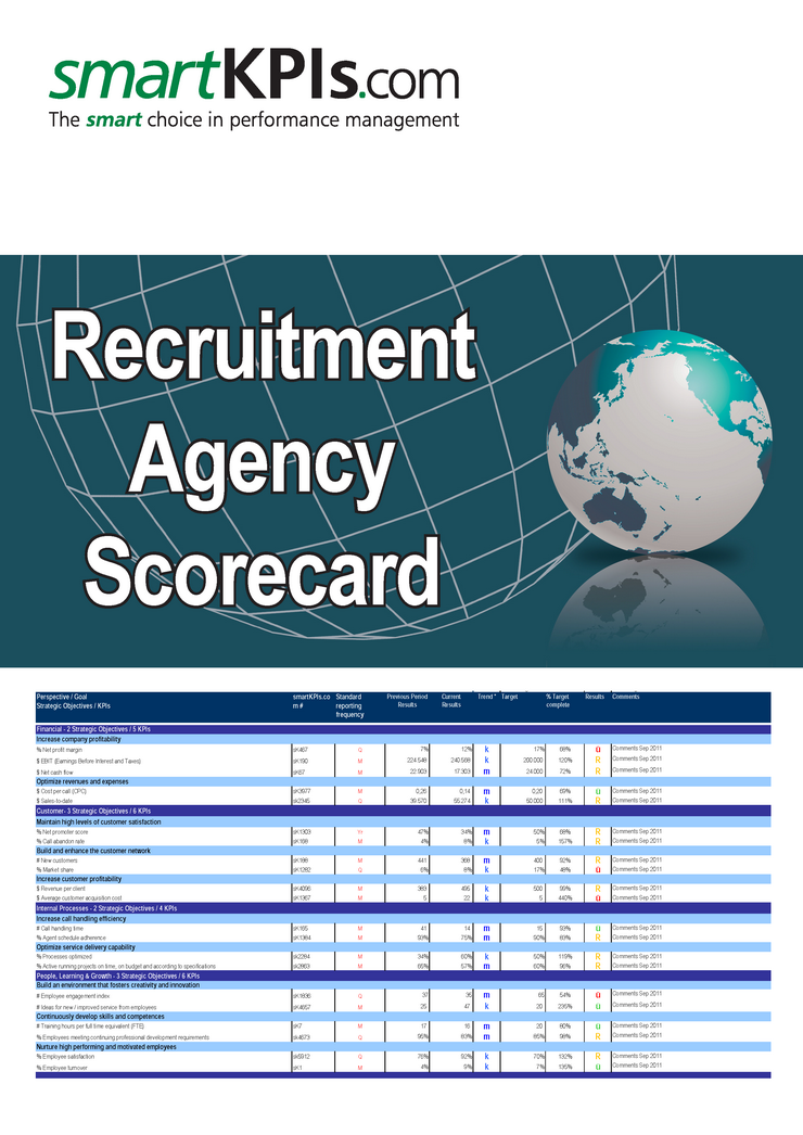 Recruitment Agency Scorecard Prepopulated Excel Template - Recruitment dashboard excel template