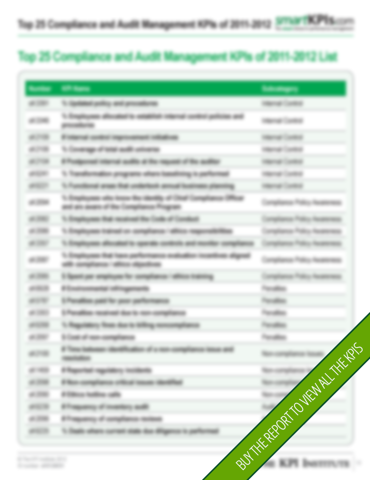 Top 25 Compliance and Audit Management KPI 2011-2012 E-Book 4