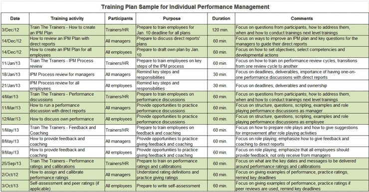 Organization Training Calendar : Individual performance management system guide e book