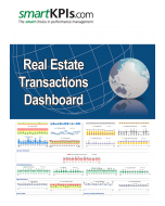 Real Estate Transactions Dashboard