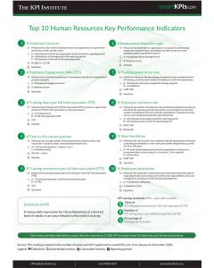 Top 10 Human Resources Key Performance Indicators