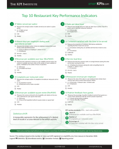 Top 10 Restaurant Key Performance Indicators