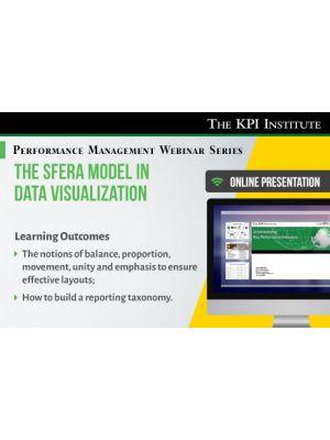 The SFERA Model in Data Visualization