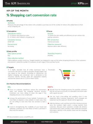 KPI of September: % Shopping cart conversion rate
