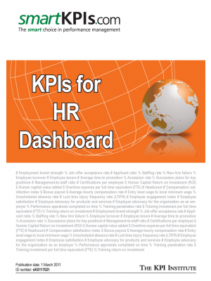 KPIs for HR Dashboard