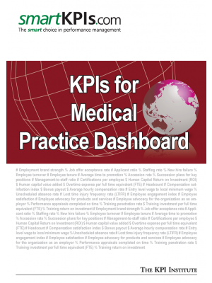 KPIs for Medical Practice Dashboard