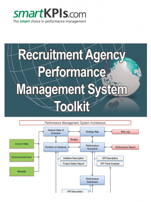 Recruitment Agency Performance Management System Toolkit