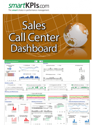 Sales Call Center Dashboard