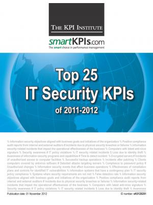 Top 25 IT Security KPIs of 2011-2012