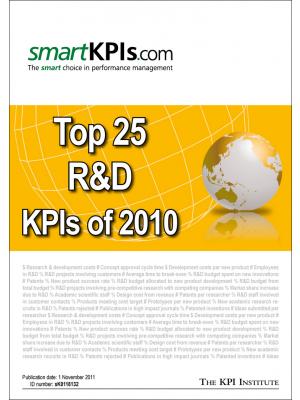 Top 25 R&D KPIs of 2010