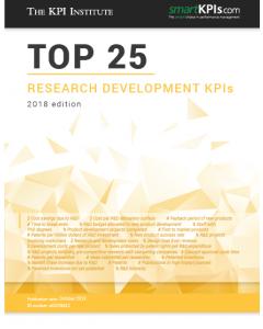 Top 25 Research Development KPIs - 2018 Edition