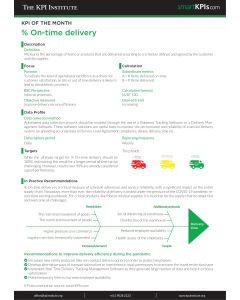 KPI of the Month: % On-time delivery