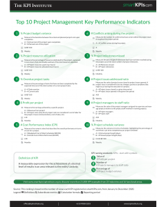 Top 10 Project Management Key Performance Indicators