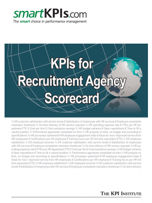 KPIs for Recruitment Agency Scorecard