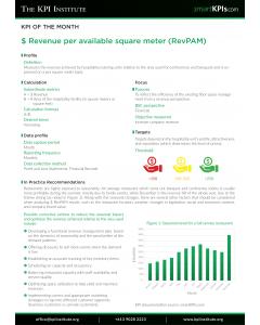 KPI of October: $ Revenue per available square meter
