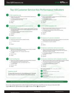 Top 10 Customer Service Key Performance Indicators