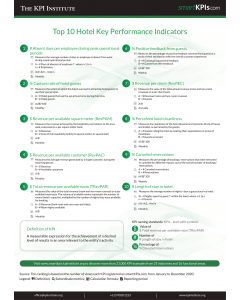 Top 10 Hotel Key Performance Indicators