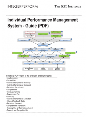 Individual Performance Management System - Guide