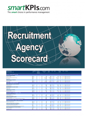Recruitment Agency Scorecard