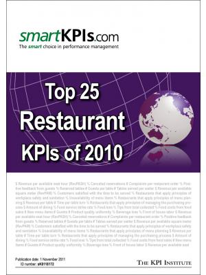 Top 25 Restaurant KPIs of 2010